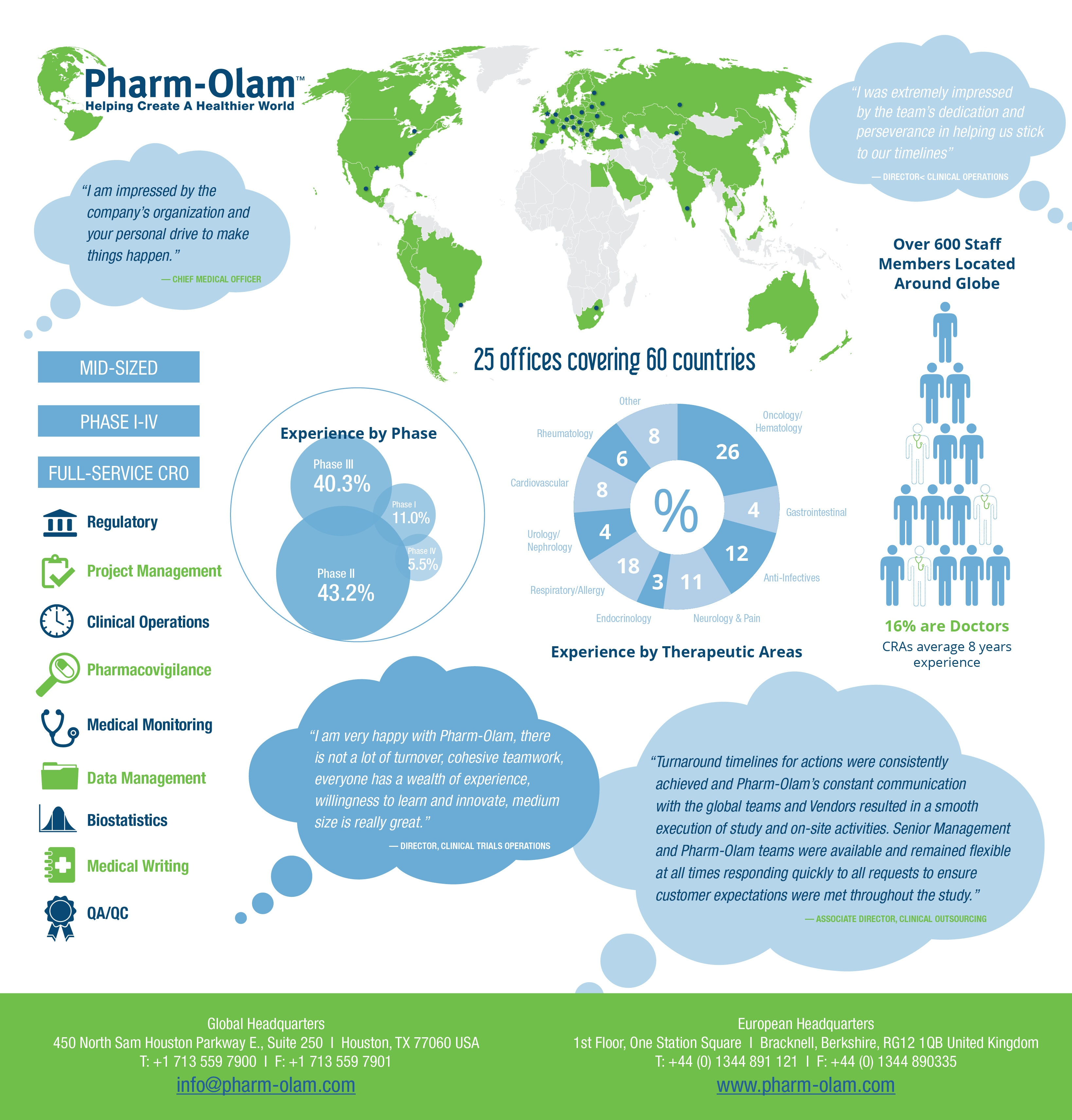 Pharm-Olam At-a-Glance