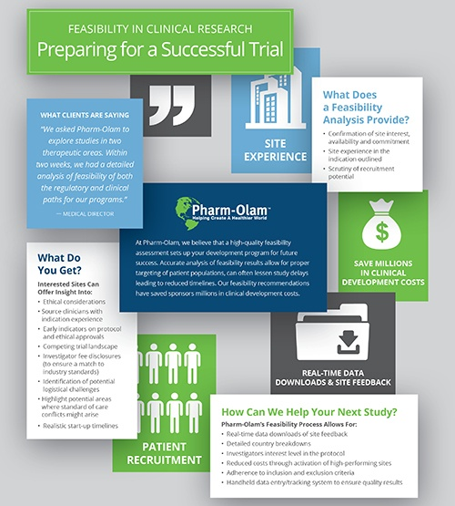 Feasibility in Clinical Research: Tips for Preparing a Successful Trial