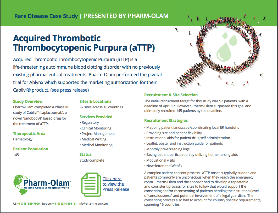 Acquired Thrombotic Thrombocytopenic Purpura (aTTP)