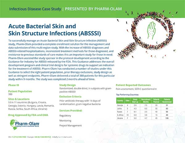 https://www.pharm-olam.com/hubfs/assets/images/Pages/Case%20Studies/ID%20and%20V/%5Bcover-image%5Dpharm-olam_acute_bacteria_skin_infections_case_study-1-1.jpg